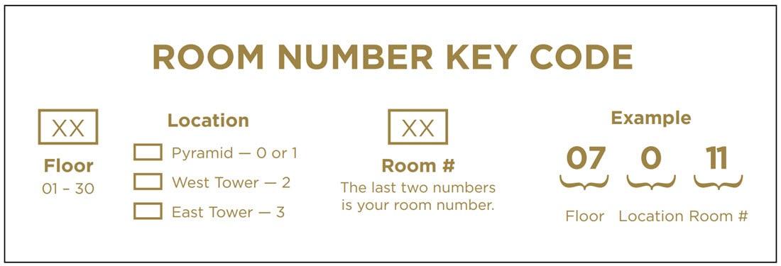 Luxor Hotel Map Room Finder